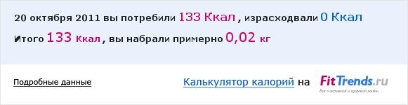 FitTrends.ru - Всё об активной и здоровой жизни