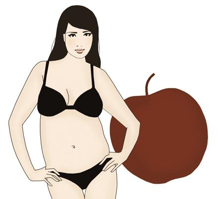 жир с живота в грудь
