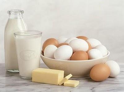 молочные продукты для похудения список